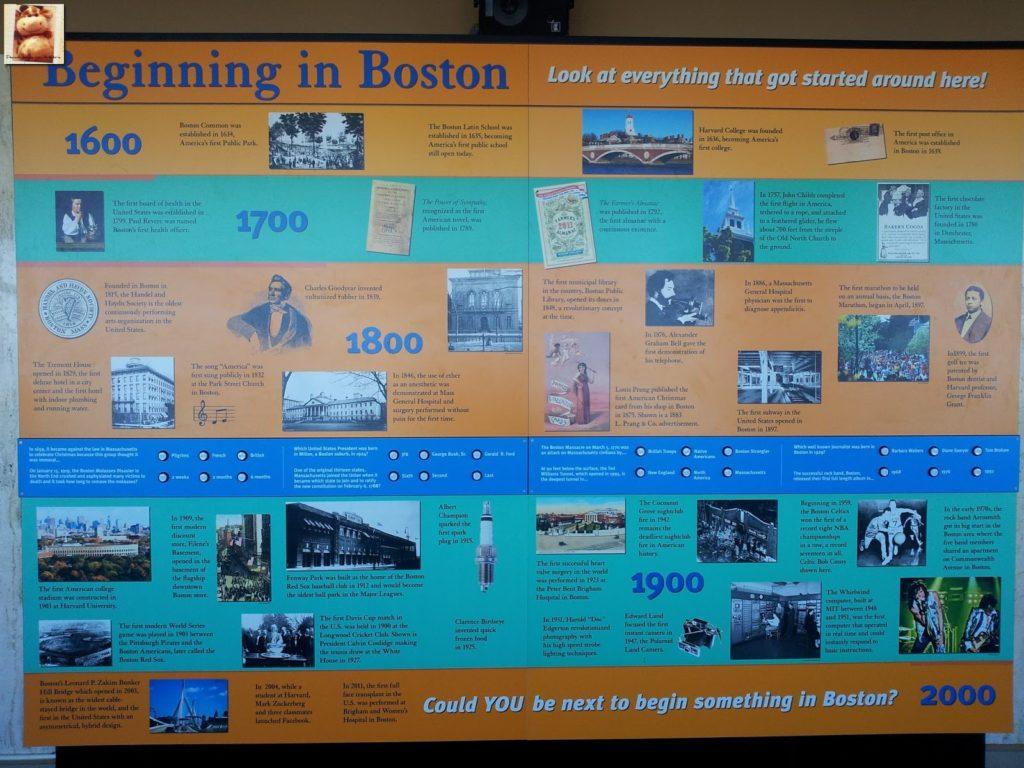 Image00013 4 1024x768 - Qué ver en Boston en 1 día
