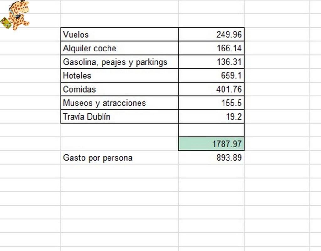 Irlanda283329 1024x800 - Irlanda en 10 días. Itinerario y presupuesto