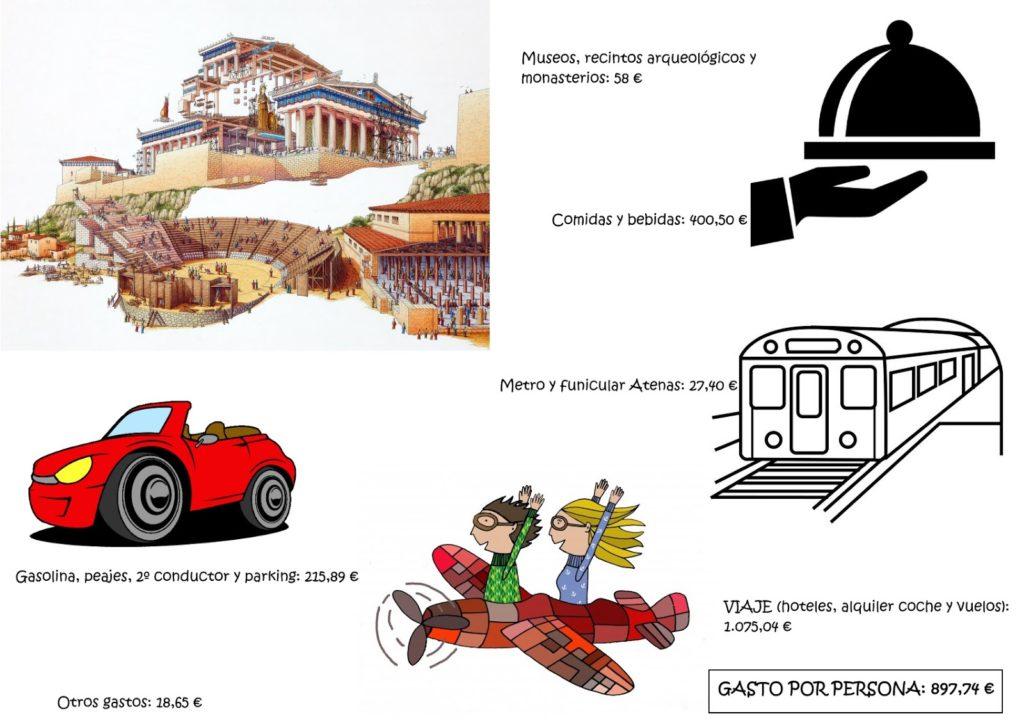 Greciaenunasemanaitinerarioypresupuesto 1024x723 - Grecia en 1 semana: Itinerario y presupuesto